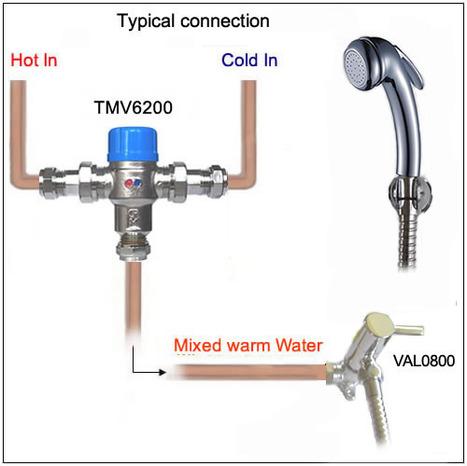 TMV6200: Thermostatic Mixing Valve by Pegler YorkshIre