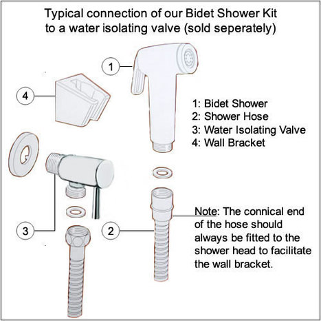 ITA4000: Precision Engineered Bidet shower with lever trigger