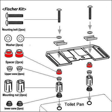 UB-7235U: Bidet Toilet Seat: Rounded Style
