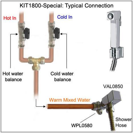 KIT1800 Special: Manual Pre-set Warm Water Bidet Shower Kit