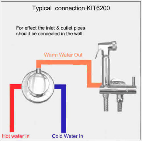 KIT6200: Thermostatically Controlled Bidet Shower Kit
