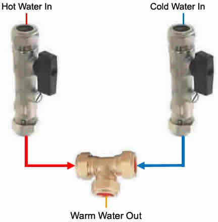 KIT1288: Pre-set Warm Water Bidet Shower