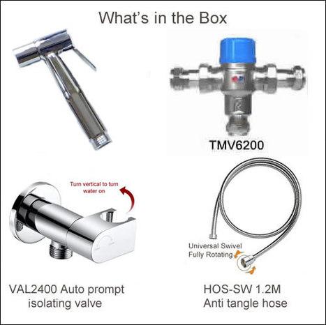 KIT6180: Pre-Set Thermostatic bidet shower kit with auto prompt water shut off valve