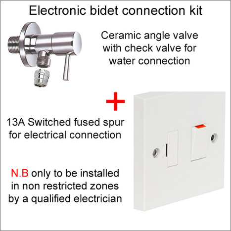 CXN-1000 Connection kit electronic bidet