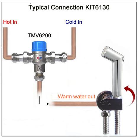 KIT6130: Pre-Set Thermostatic bidet shower kit with ceramic trigger