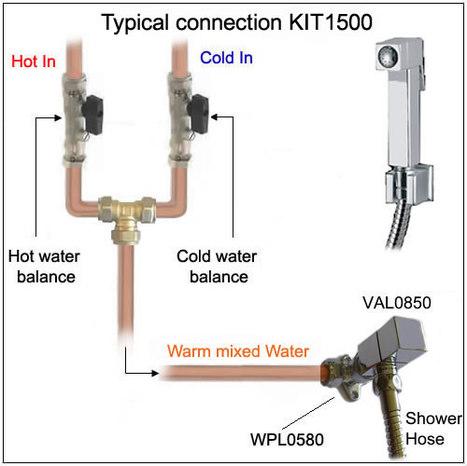 KIT1500: Manual Pre-set Warm Water Bidet Shower Kit