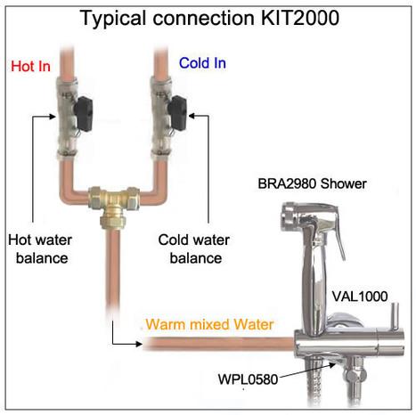 KIT2000; Manual Pre-set Warm Water Bidet Shower