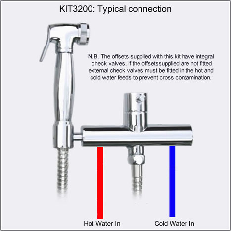 KIT3200: Warm Water Douch Shower Kit