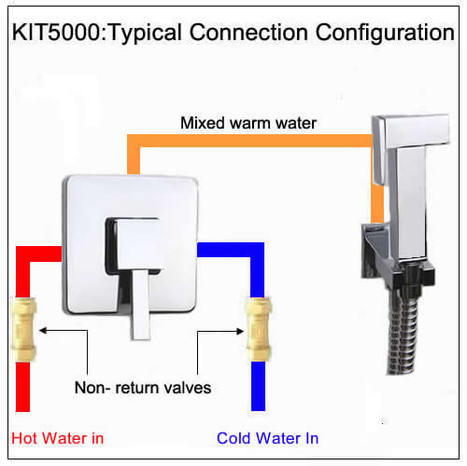 KIT5000: Warm Water Mixer Kit, Square Style