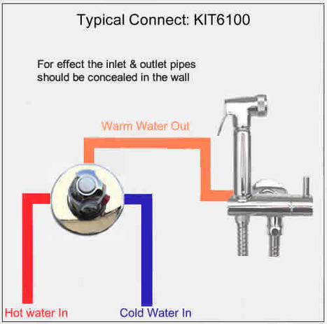 KIT6100: Thermostatically Controlled Bidet Shower Kit