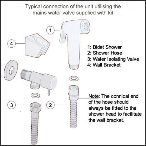 BRA4500: Italian Bidet Shower with ceramic core angle valve