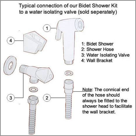 BRA3900: Italian Bidet Shower