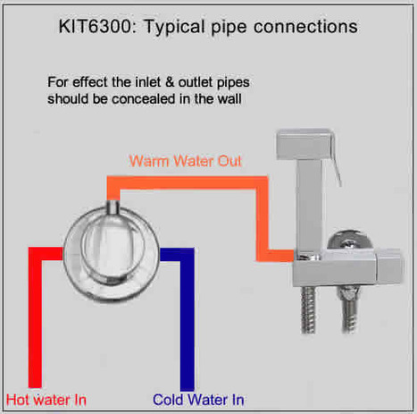 KIT6300: Thermostatically controlled douche shower kit