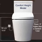 CCP-7035-CH: Comfort Height Bidet Shower Toilets